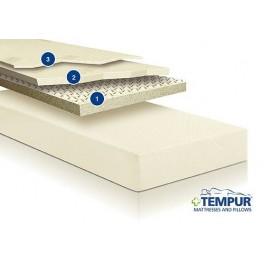 Ортопедический матрас Tempur Original 20 см