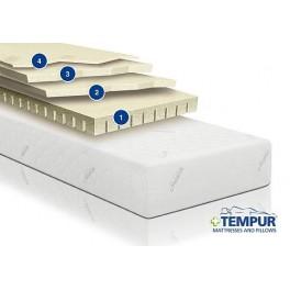 Ортопедический матрас Tempur Sensation 25 см